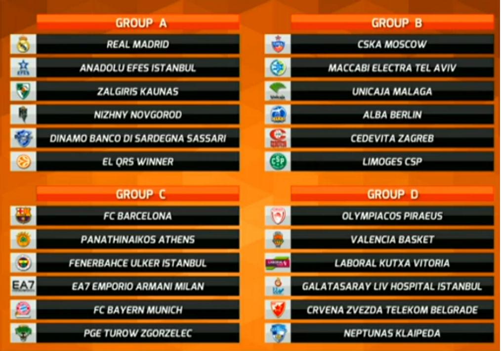 Calendario Bayern.Laboral Kutxa Will Face Olympiacos Valencia Basket