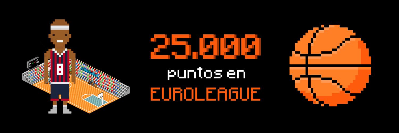 25.000_euroleague
